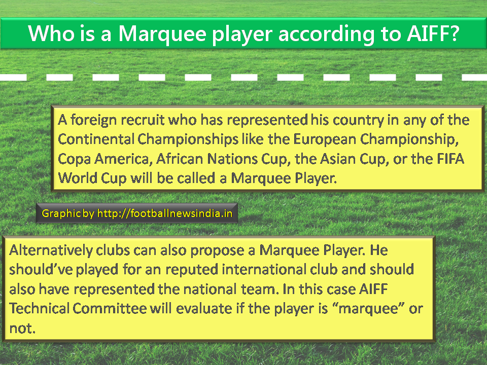 I-league, Marquee Player, Football, League, India, Indianfootball, Soccer, World Cup, AFC, ACN, African Nations Cup