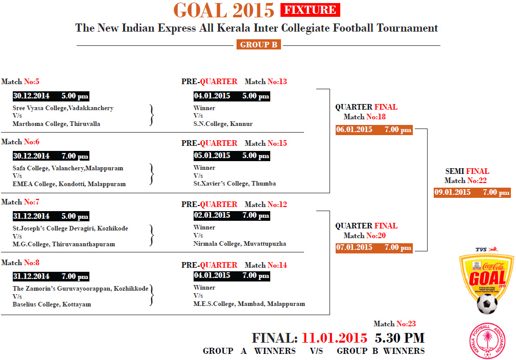 Goal, Football, Tournament, college, Kerala, Football, Soccer, Indian Express, TVS,