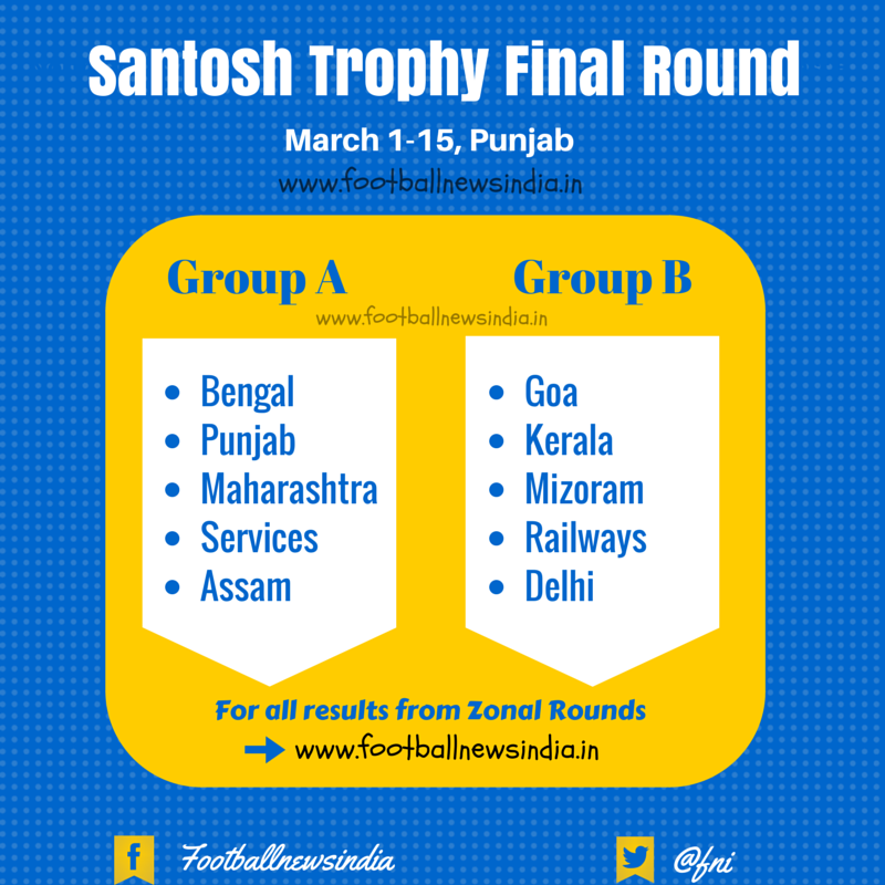 Santosh Trophy, Football, Soccer, South, North, West, East, North East, Zone, Manjeri, Morigaon, Assam, Kerala, Rajkot, Goa, Ludhiana, Punjab, Jalandhar