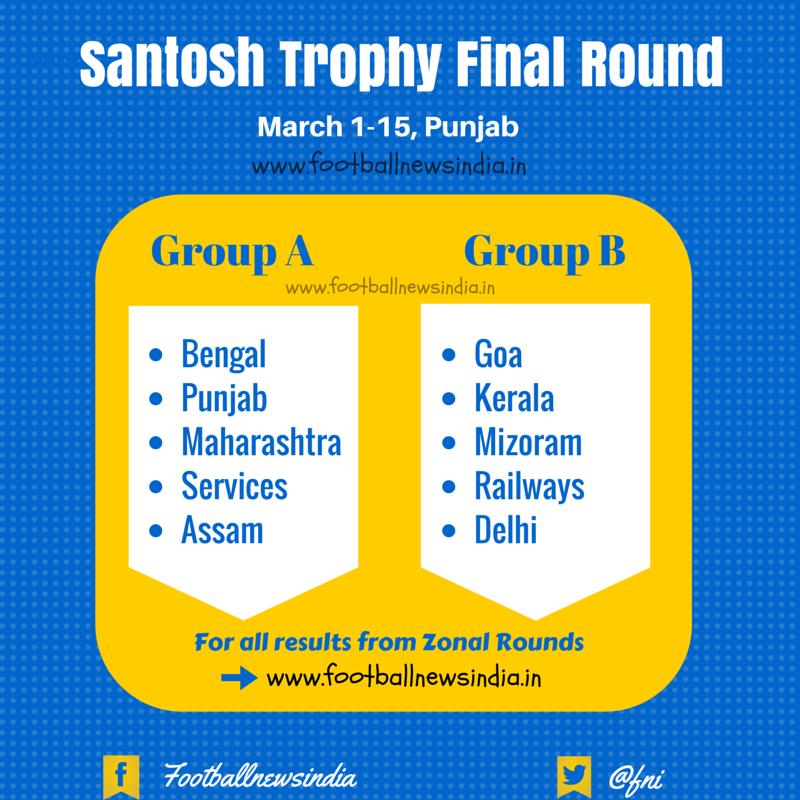 Santosh Trophy, Football, Soccer, South, North, West, East, North East, Zone, Manjeri, Morigaon, Assam, Kerala, Rajkot, Goa, Ludhiana, Punjab, Jalandhar