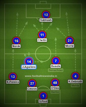 Mumbai City FC, Hero ISL, Indian Super league, Season, 2, II, Football, Soccer, League, India