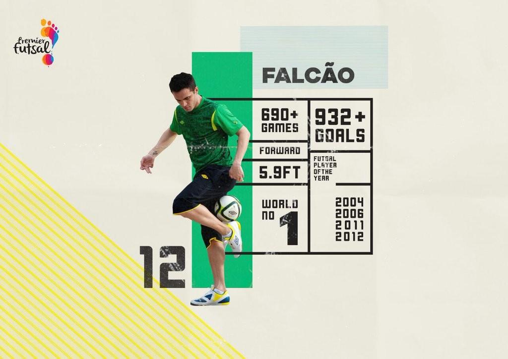 Premier Futsal, Virat Kohli, marquee, Falcao, talent hunt
